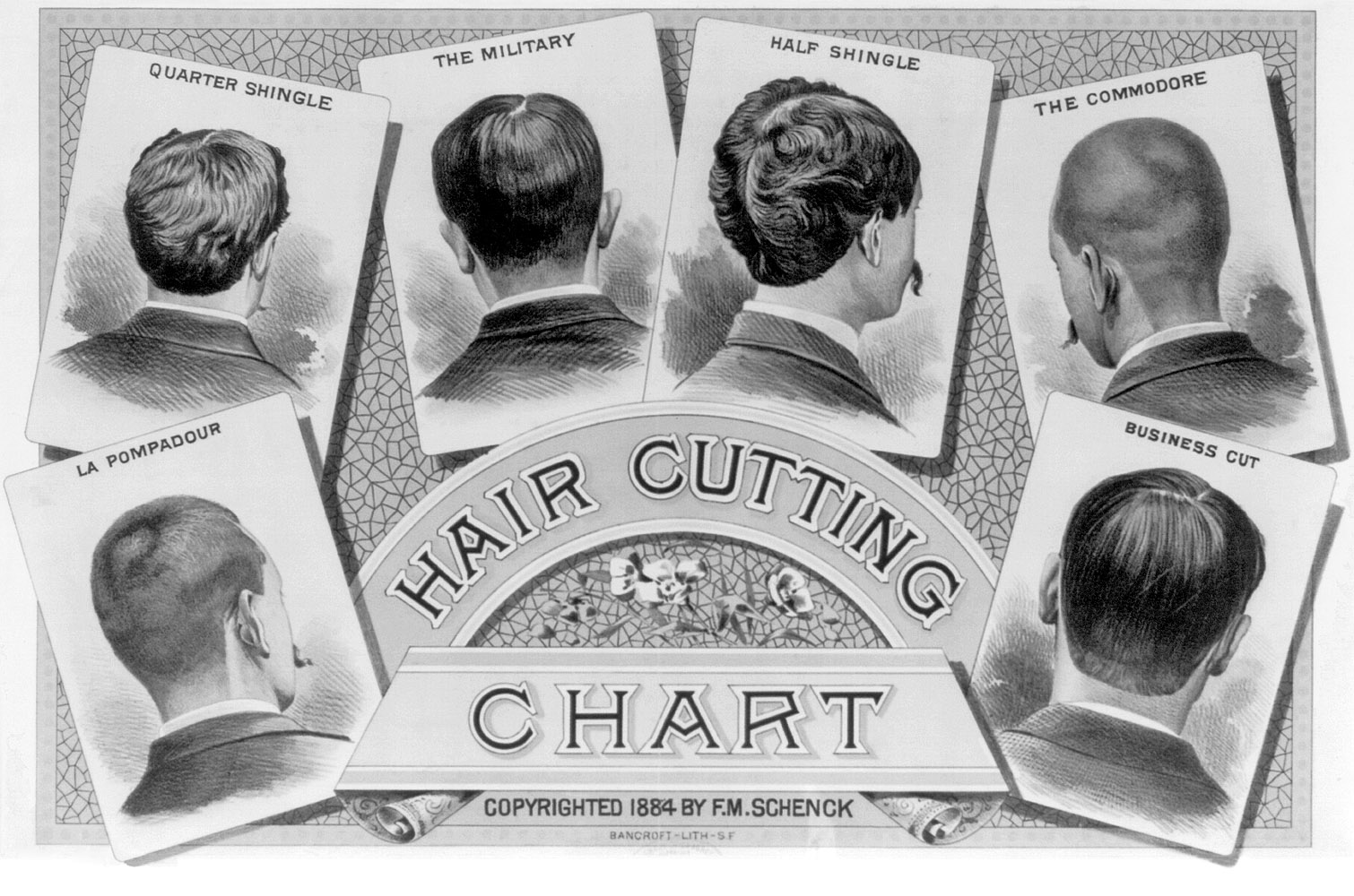 Hair_cutting_chart_1884 - The Strand Barber Shop